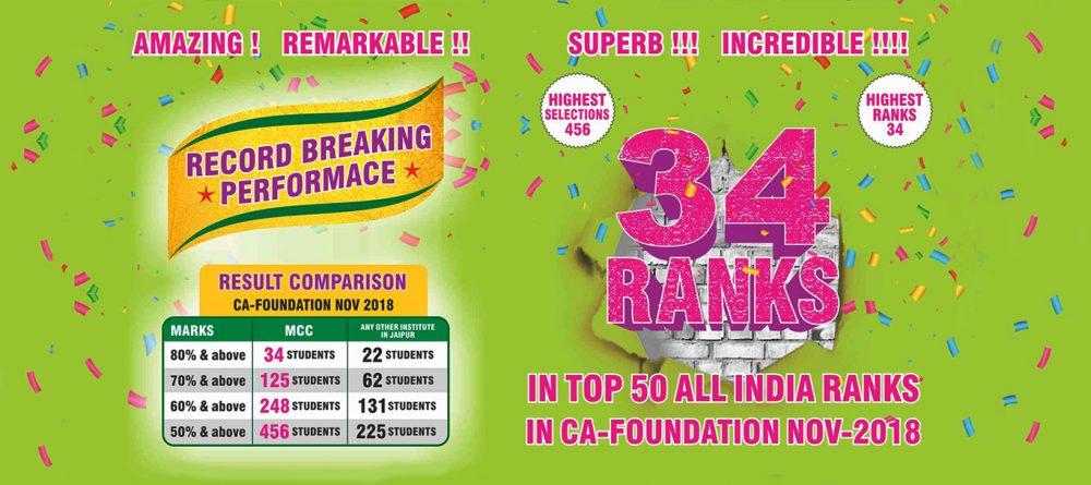 34 All India Ranks by MCC Jaipur in Nov 2018