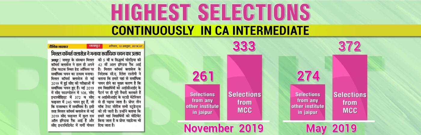 Highest selection continuously in CA Intermediate