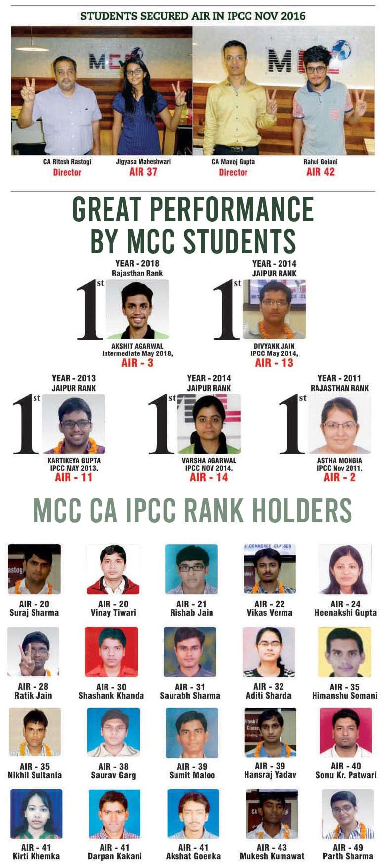MCC CA Intermediate/IPCC Champions