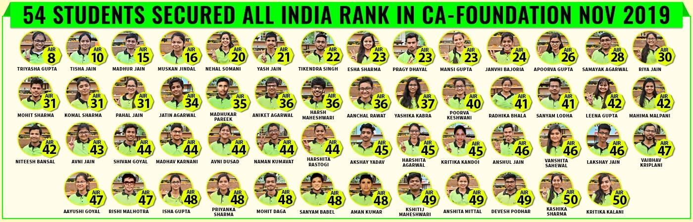 Students Secured 60% & Above marks in CA Foundation nov 2019