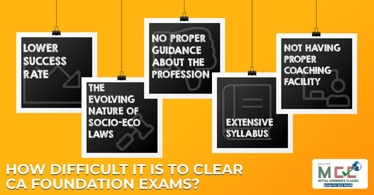 How Difficult It Is To Clear CA Foundation Exams