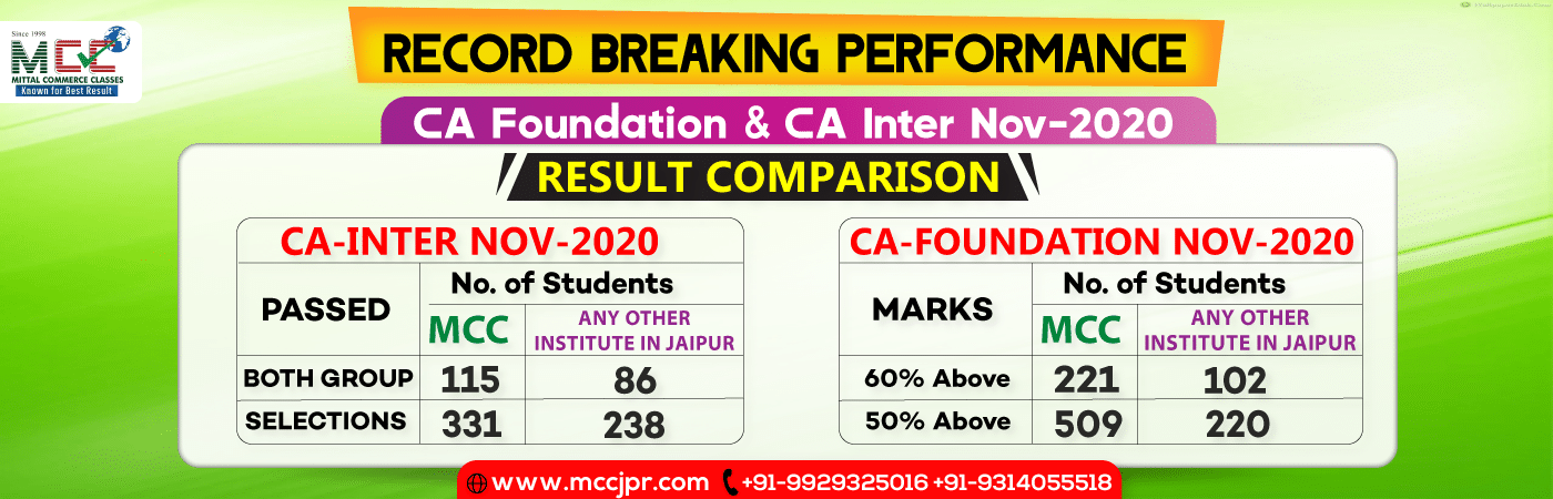 ca-foundation-intermediate-nov-20