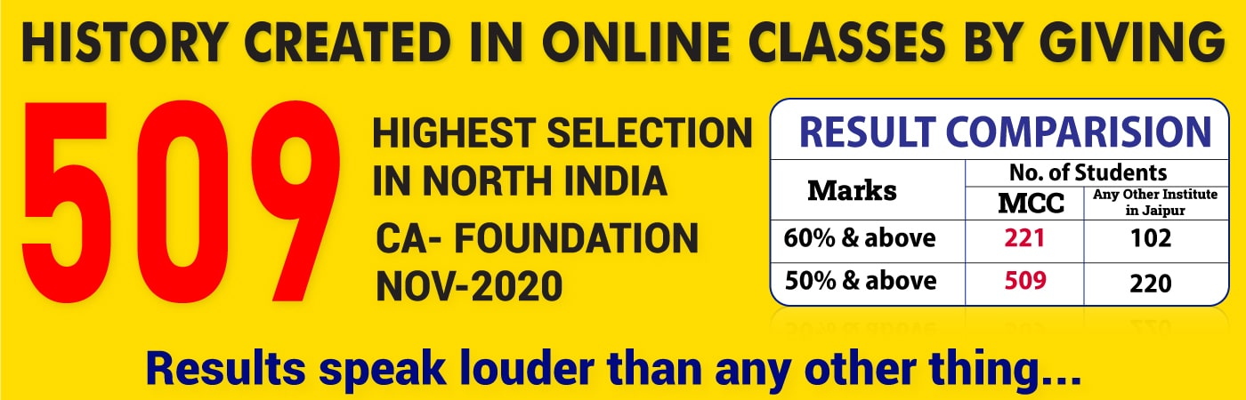 509 Selection in North India