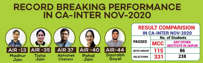 All India Ranks in CA intermediate
